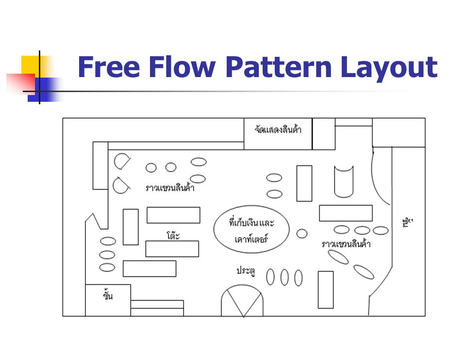 Free Flow Pattern Layout