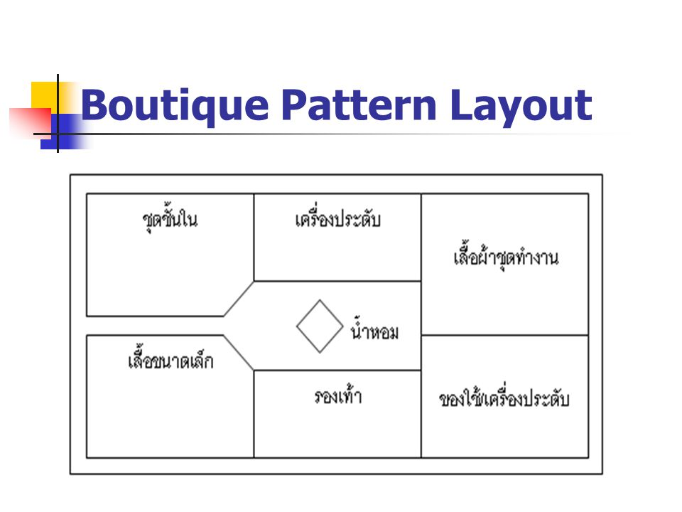 Boutique Pattern Layout