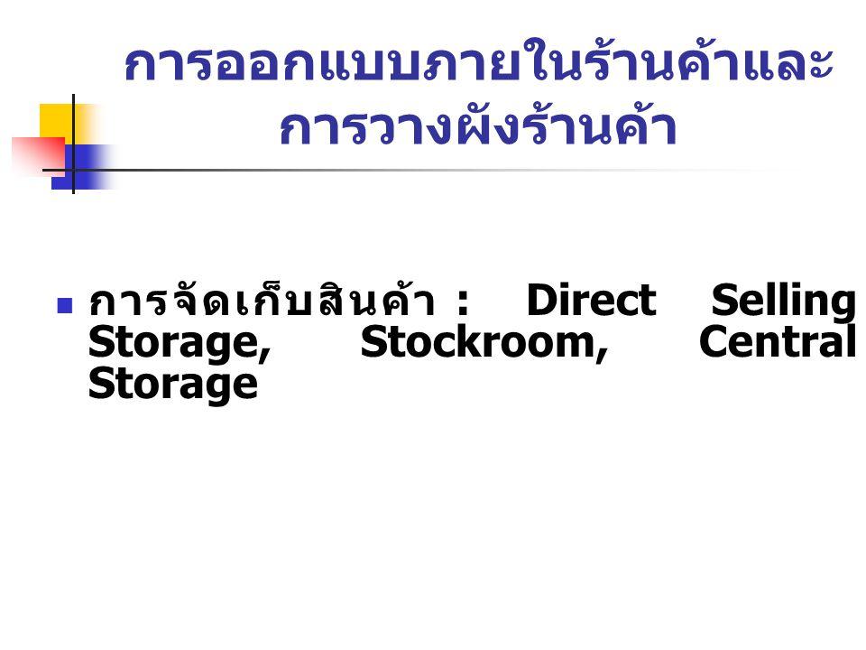 การออกแบบภายในร้านค้าและการวางผังร้านค้า