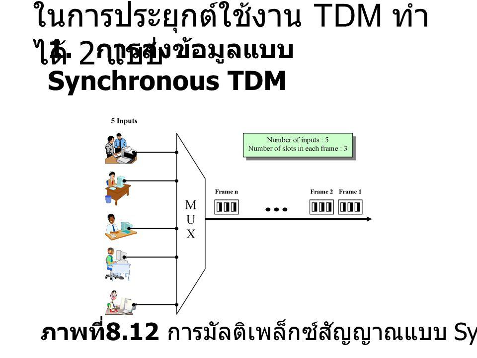 ในการประยุกต์ใช้งาน TDM ทำได้ 2 แบบ