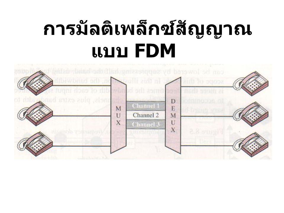 การมัลติเพล็กซ์สัญญาณแบบ FDM