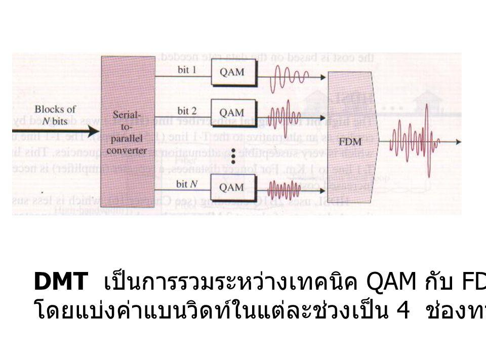 DMT เป็นการรวมระหว่างเทคนิค QAM กับ FDM