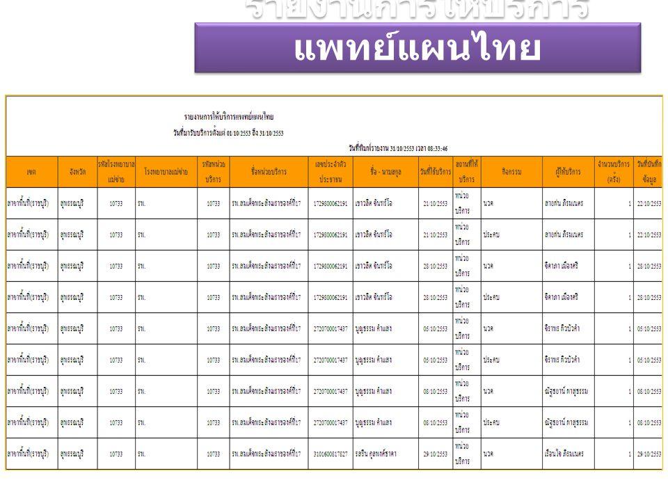 รายงานการให้บริการแพทย์แผนไทย