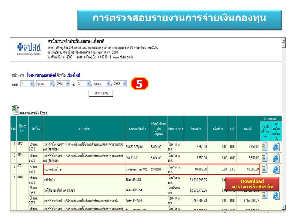 การตรวจสอบรายงานการจ่ายเงินกองทุน