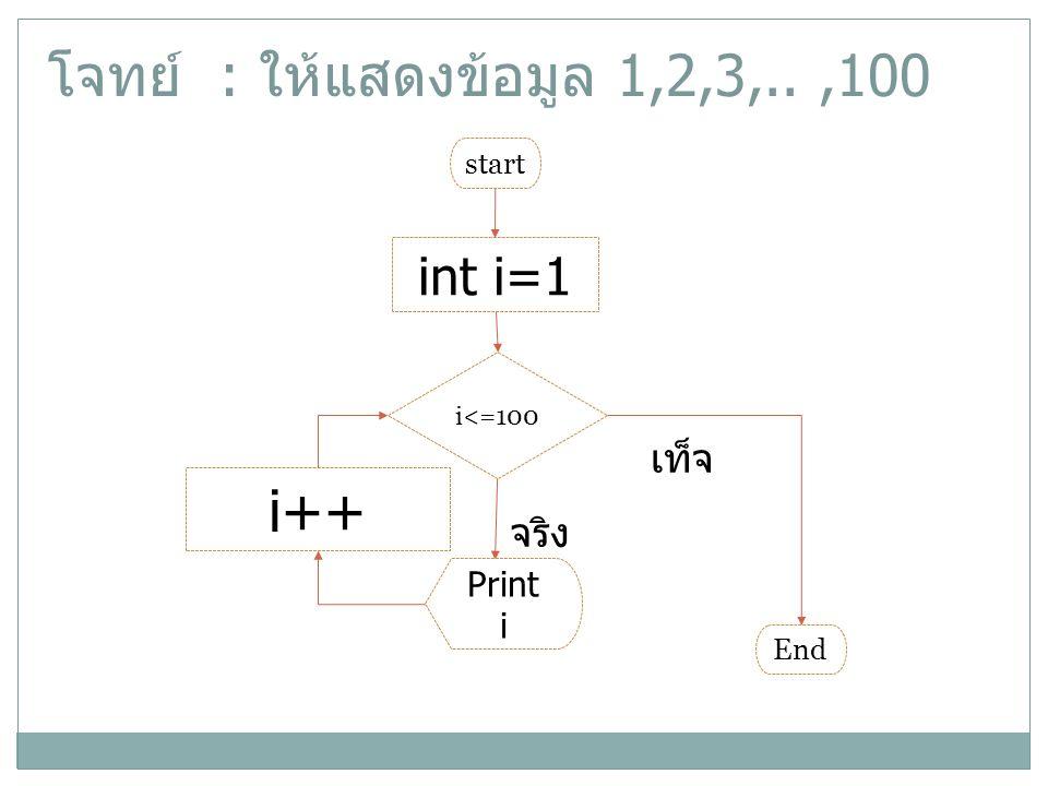 โจทย์ : ให้แสดงข้อมูล 1,2,3,.. ,100 i++ int i=1 เท็จ จริง Print i
