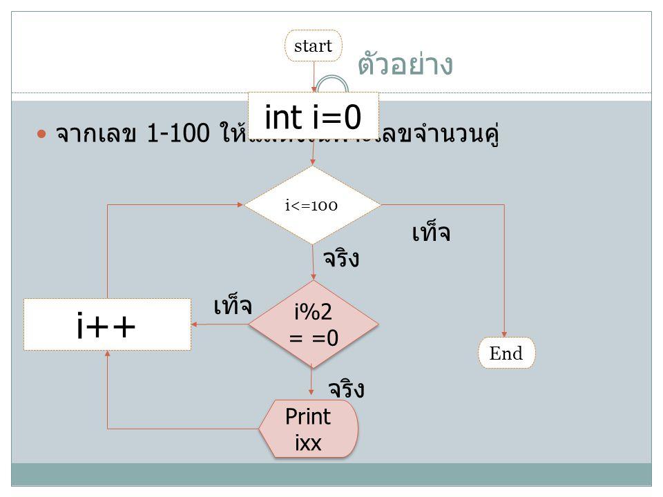 i++ int i=0 ตัวอย่าง จากเลข 1-100 ให้แสดงเฉพาะเลขจำนวนคู่ เท็จ จริง