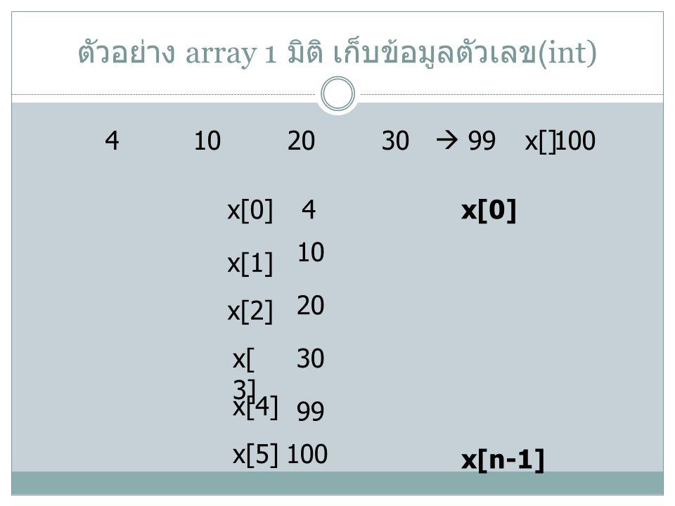 ตัวอย่าง array 1 มิติ เก็บข้อมูลตัวเลข(int)