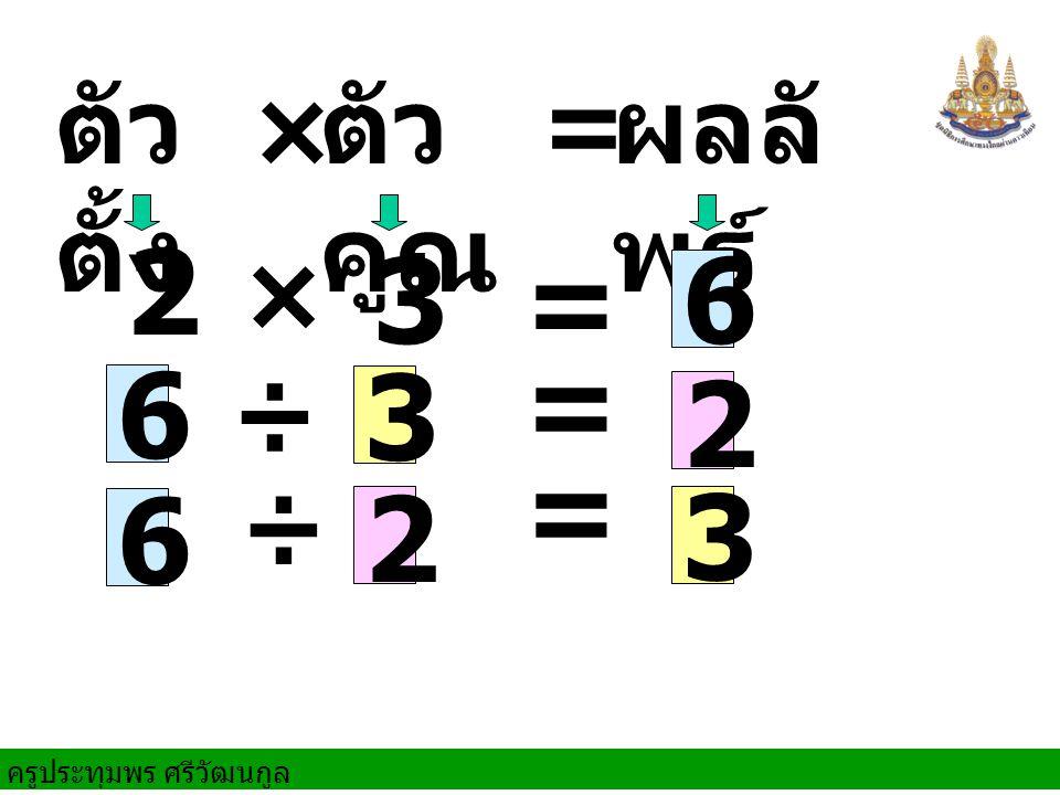 ตัวตั้ง × ตัวคูณ = ผลลัพธ์ 2 × 3 = 6 = 6 ÷ 3 2 = ÷ 6 2 3