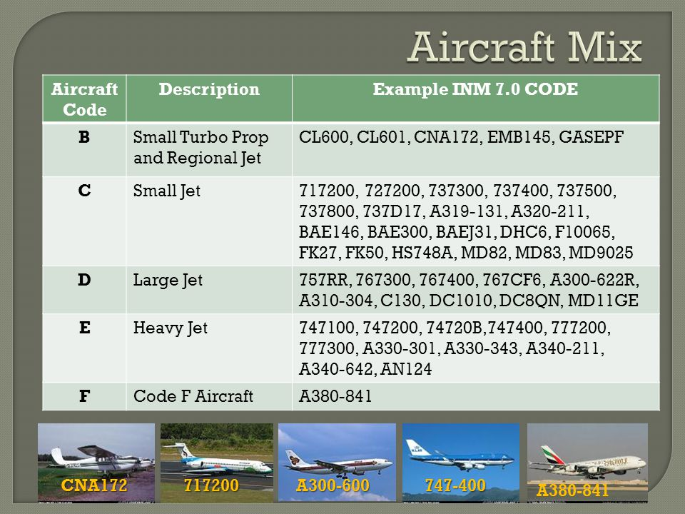 Aircraft Mix Aircraft Code Description Example INM 7.0 CODE B