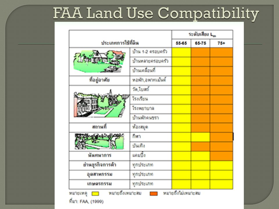 FAA Land Use Compatibility