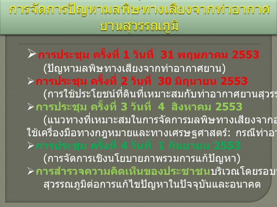 การประชุม ครั้งที่ 1 วันที่ 31 พฤษภาคม 2553