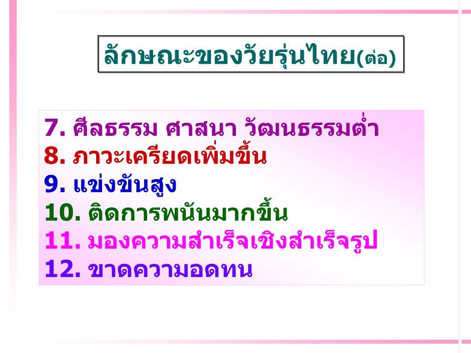 ลักษณะของวัยรุ่นไทย(ต่อ)