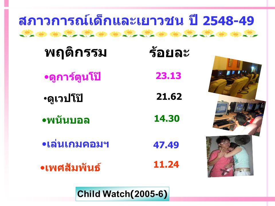 สภาวการณ์เด็กและเยาวชน ปี 2548-49