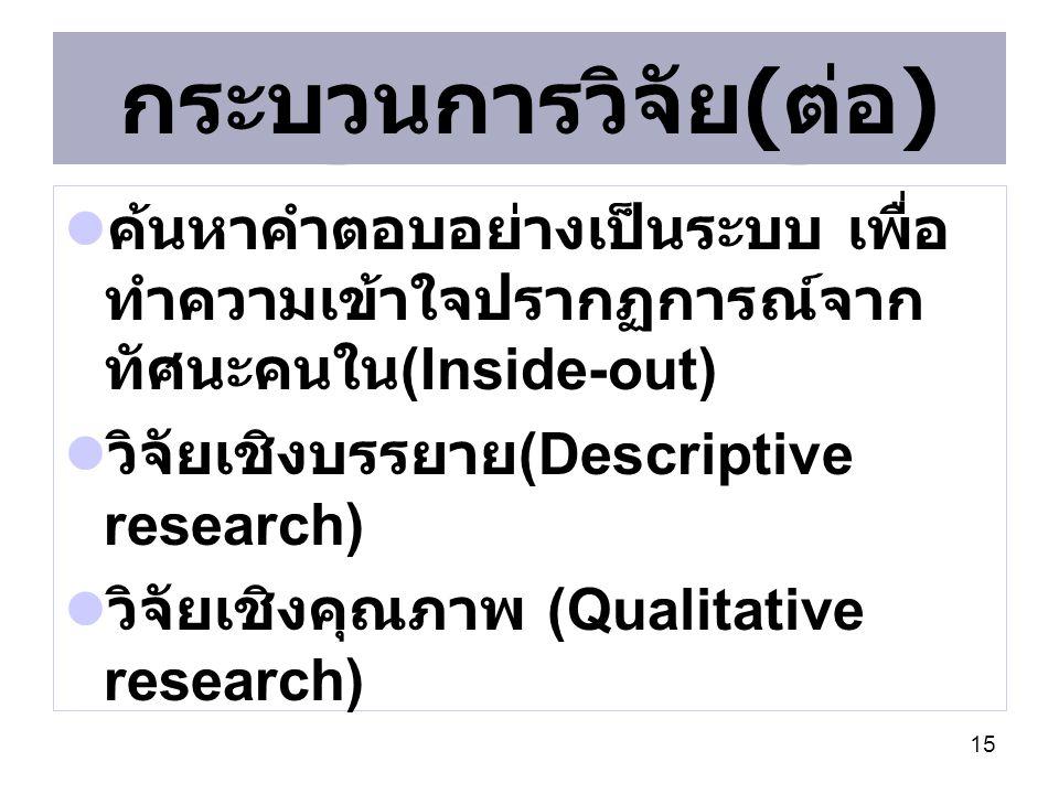 กระบวนการวิจัย(ต่อ) ค้นหาคำตอบอย่างเป็นระบบ เพื่อทำความเข้าใจปรากฏการณ์จากทัศนะคนใน(Inside-out) วิจัยเชิงบรรยาย(Descriptive research)