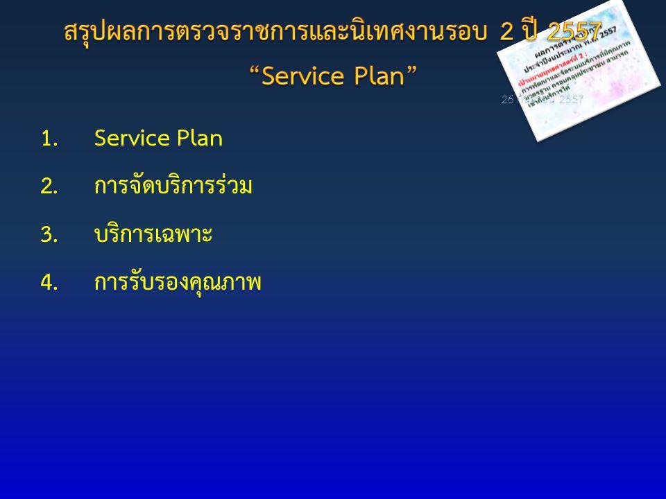 สรุปผลการตรวจราชการและนิเทศงานรอบ 2 ปี 2557 Service Plan