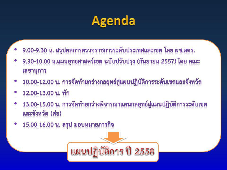 Agenda แผนปฏิบัติการ ปี 2558