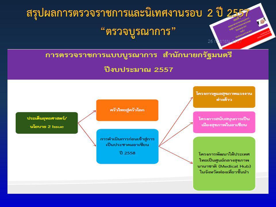 สรุปผลการตรวจราชการและนิเทศงานรอบ 2 ปี 2557 ตรวจบูรณาการ