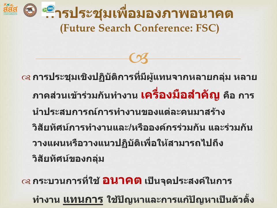 การประชุมเพื่อมองภาพอนาคต (Future Search Conference: FSC)