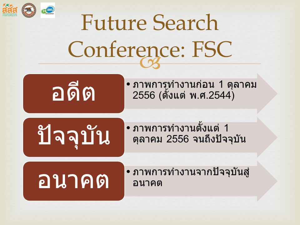 Future Search Conference: FSC