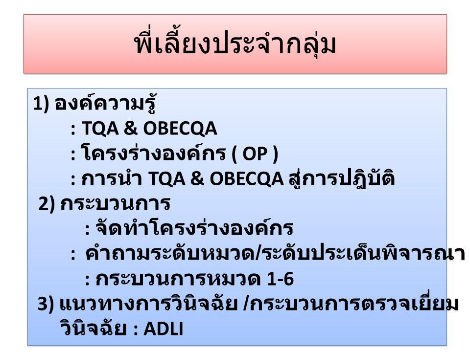 พี่เลี้ยงประจำกลุ่ม 1) องค์ความรู้ : TQA & OBECQA