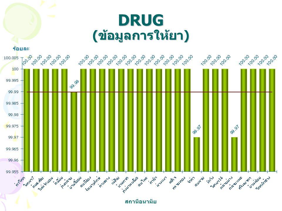 DRUG (ข้อมูลการให้ยา)
