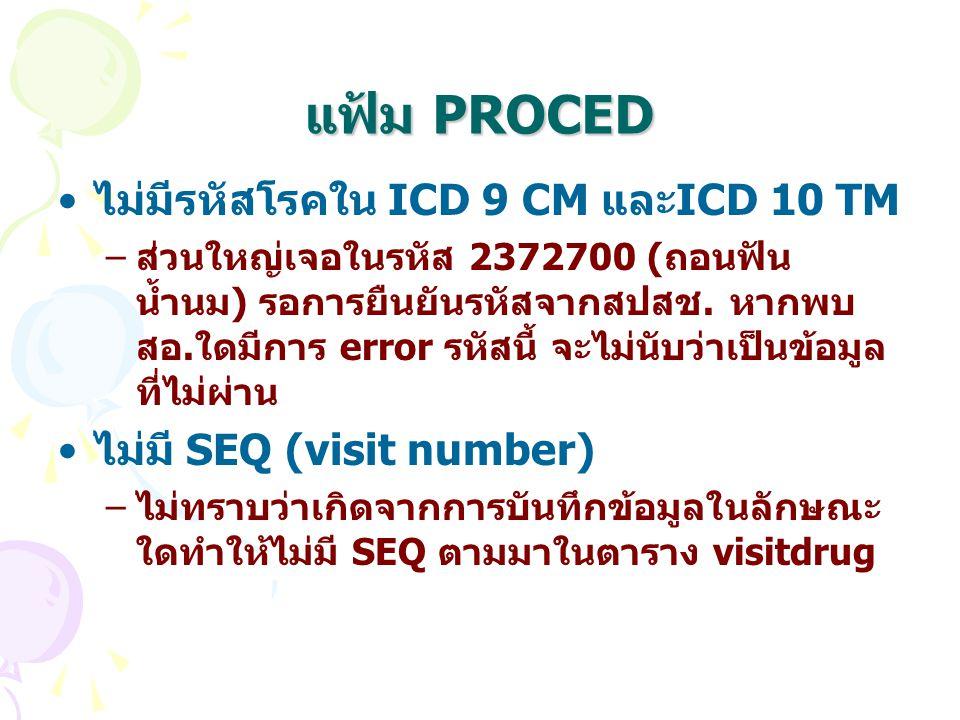 แฟ้ม PROCED ไม่มีรหัสโรคใน ICD 9 CM และICD 10 TM