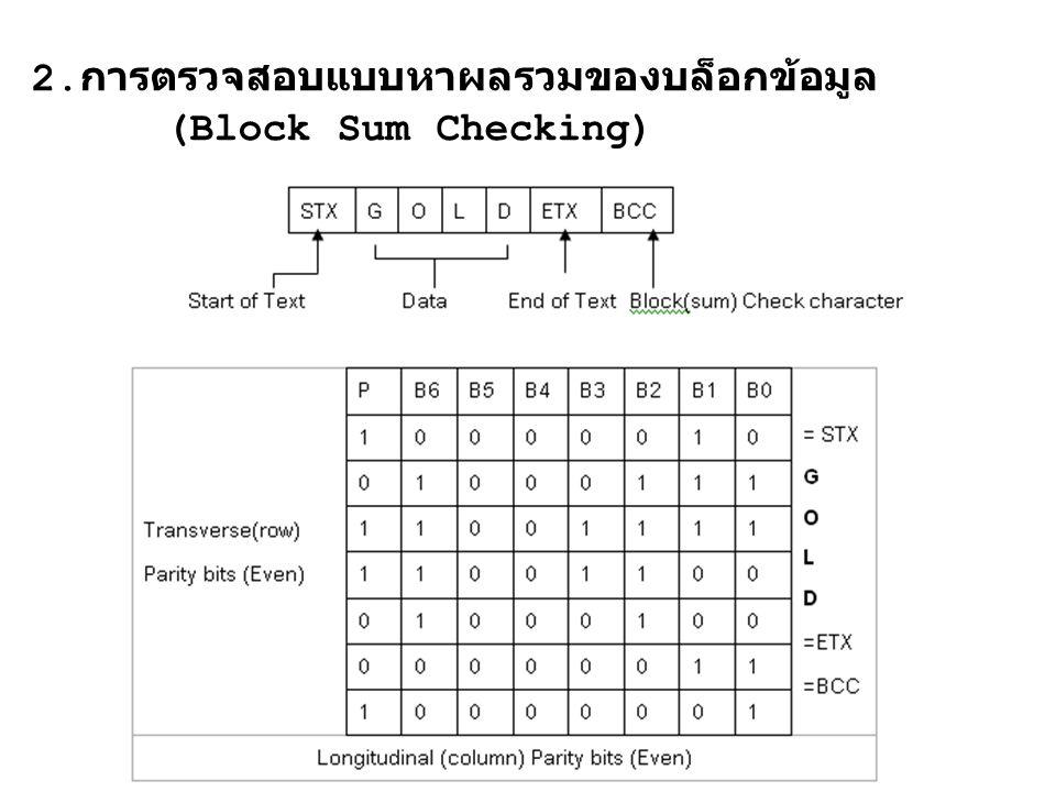 2.การตรวจสอบแบบหาผลรวมของบล็อกข้อมูล