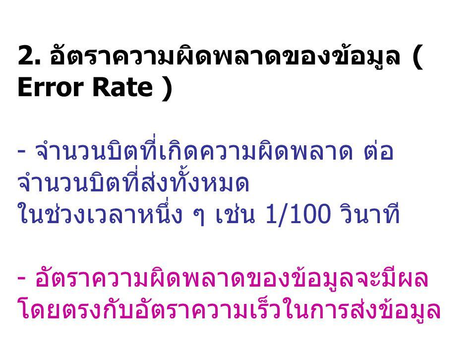 2. อัตราความผิดพลาดของข้อมูล ( Error Rate )