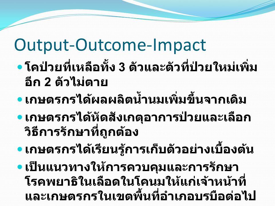 Output-Outcome-Impact