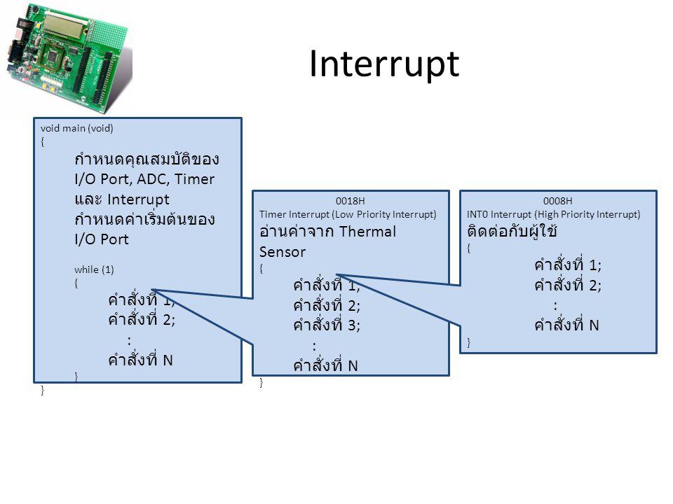 Interrupt กำหนดคุณสมบัติของ I/O Port, ADC, Timer และ Interrupt