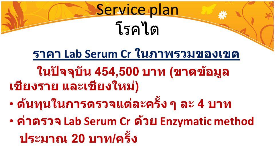 ราคา Lab Serum Cr ในภาพรวมของเขต
