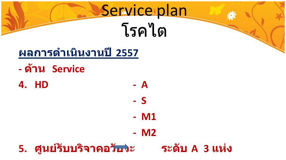 Service plan โรคไต ผลการดำเนินงานปี 2557 - ด้าน Service HD - A - S
