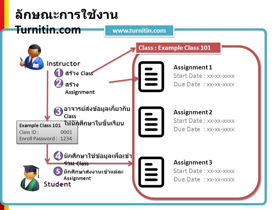 ลักษณะการใช้งาน Turnitin.com