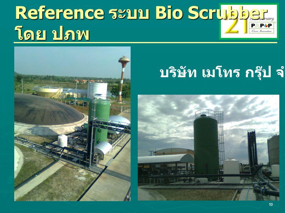 Reference ระบบ Bio Scrubber โดย ปภพ