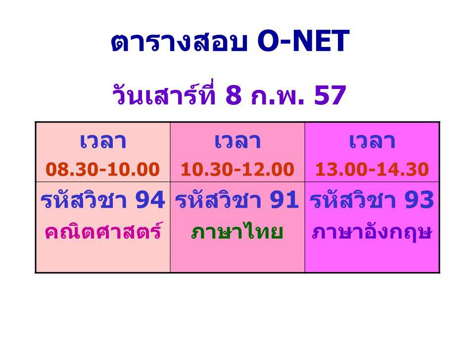 ตารางสอบ O-NET วันเสาร์ที่ 8 ก.พ. 57