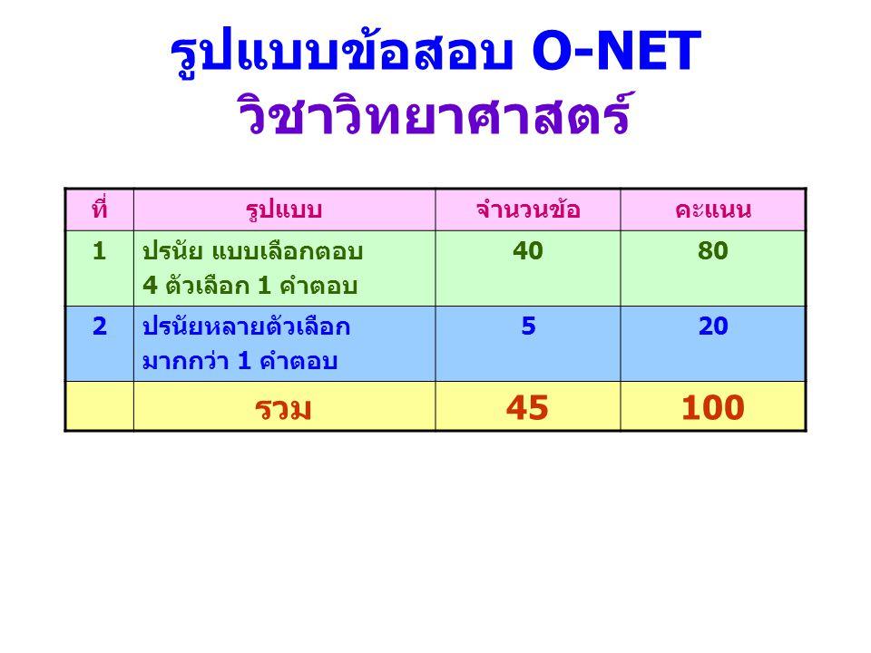 รูปแบบข้อสอบ O-NET วิชาวิทยาศาสตร์