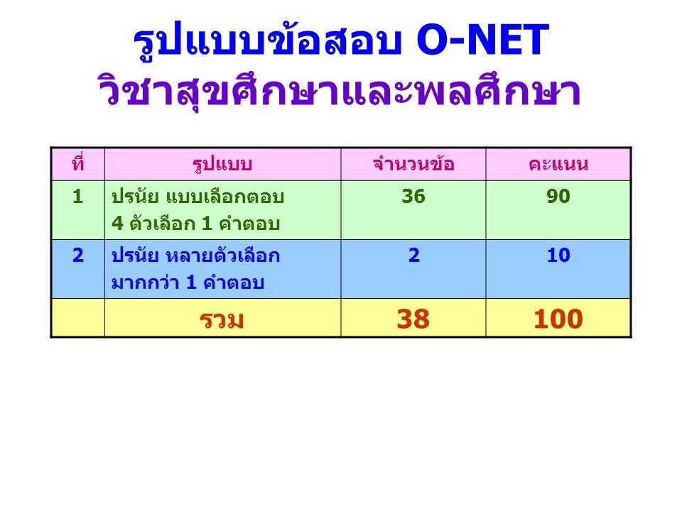 รูปแบบข้อสอบ O-NET วิชาสุขศึกษาและพลศึกษา