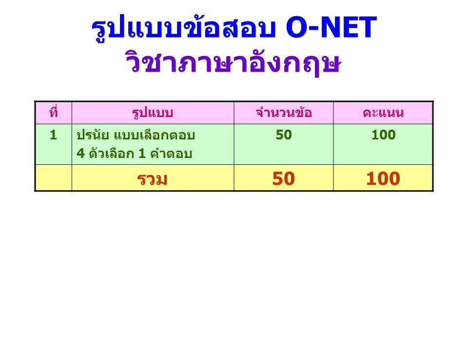 รูปแบบข้อสอบ O-NET วิชาภาษาอังกฤษ