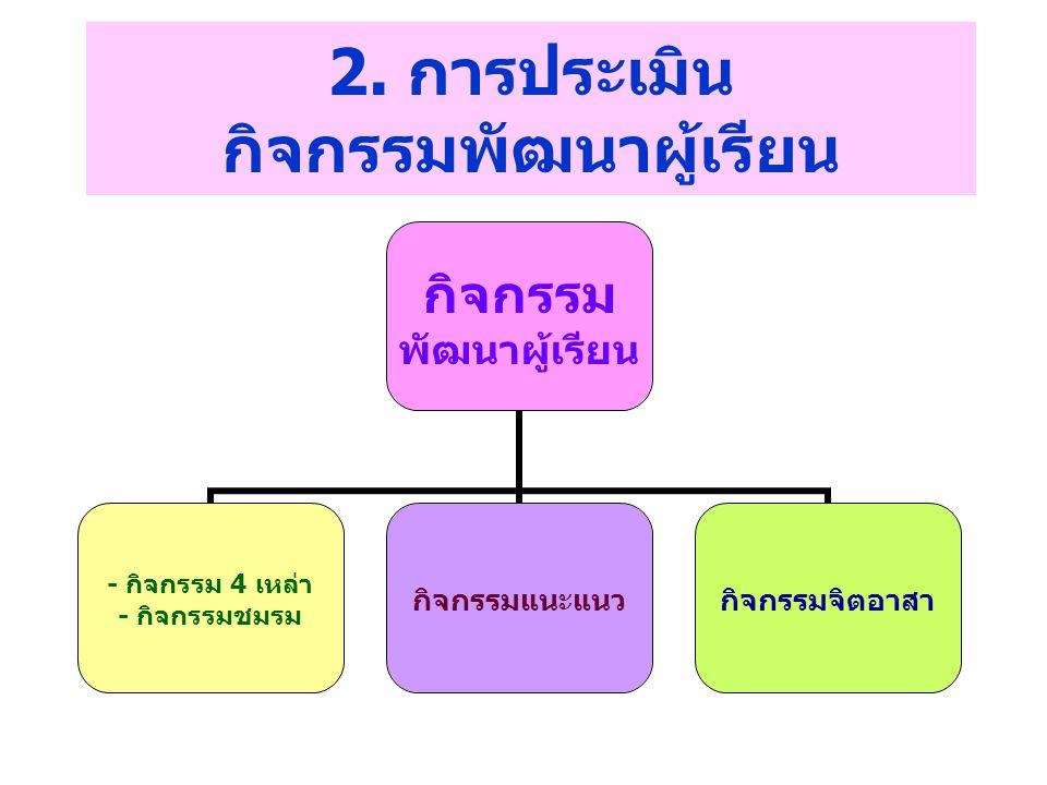 2. การประเมิน กิจกรรมพัฒนาผู้เรียน