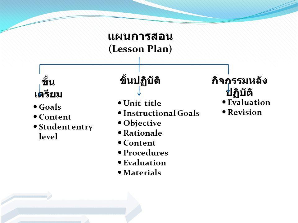 แผนการสอน (Lesson Plan) ขั้นเตรียม ขั้นปฏิบัติ กิจกรรมหลังปฏิบัติ