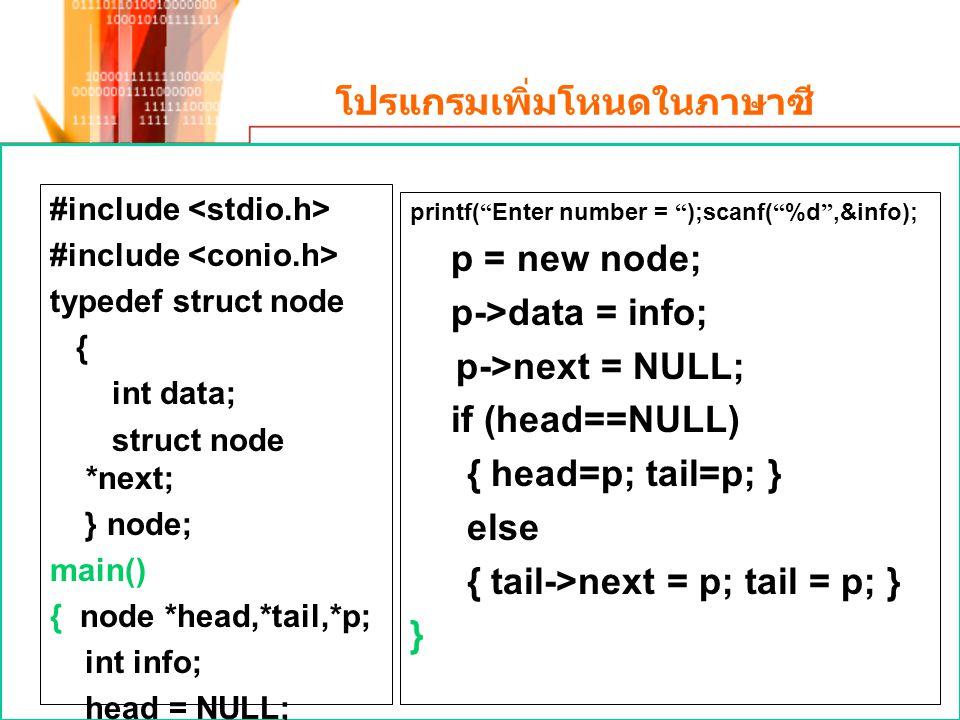 โปรแกรมเพิ่มโหนดในภาษาซี