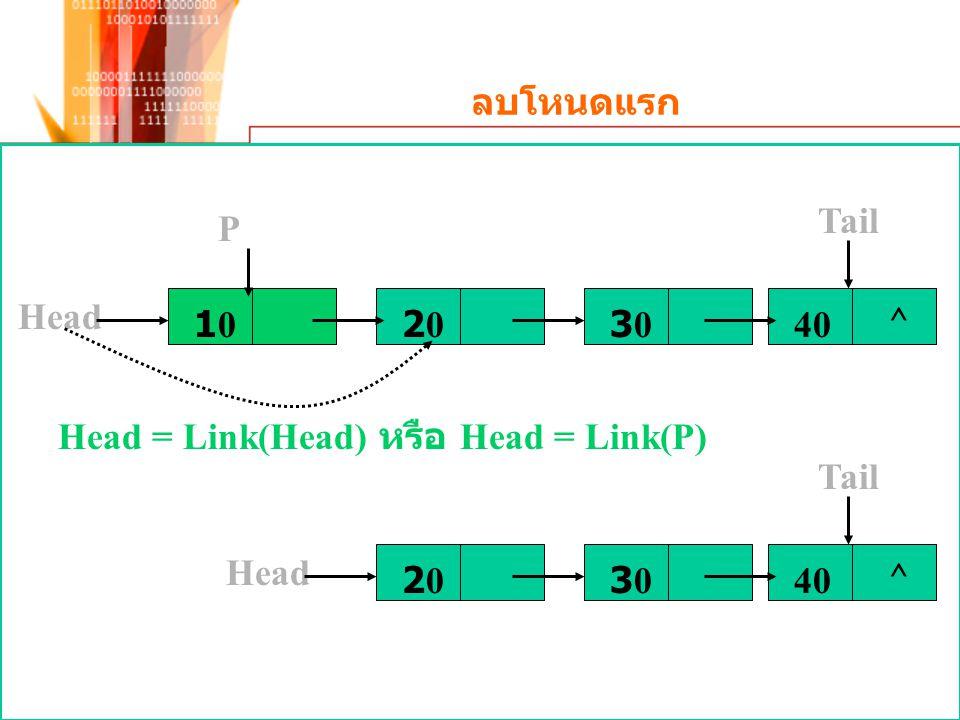ลบโหนดแรก 10 Head 20 30 40 ^ Tail P Head = Link(Head) หรือ Head = Link(P) Head 20 30 40 ^ Tail