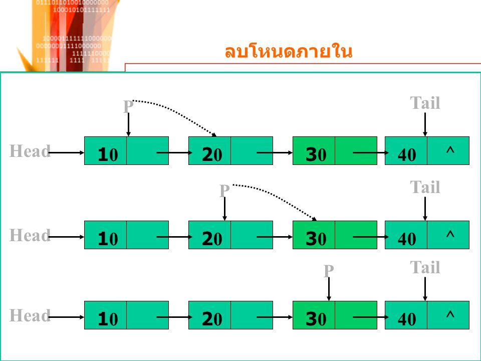 ลบโหนดภายใน Head 10 20 30 40 ^ Tail P 10 Head 20 30 40 ^ Tail P 10 Head 20 30 40 ^ Tail P