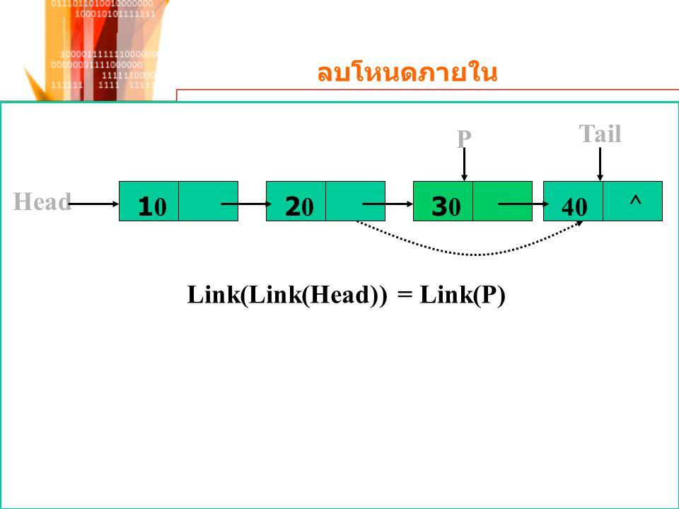 ลบโหนดภายใน 10 Head 20 30 40 ^ Tail P Link(Link(Head)) = Link(P)