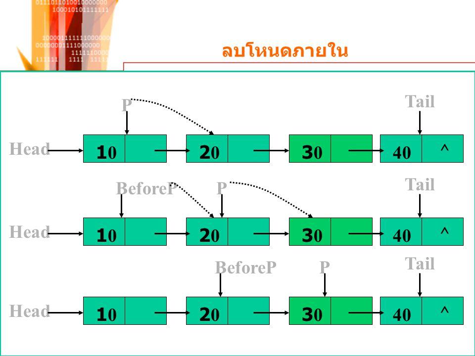 ลบโหนดภายใน Head. 10. 20. 30. 40. ^ Tail. P. 10. Head. 20. 30. 40. ^ Tail. P. BeforeP.