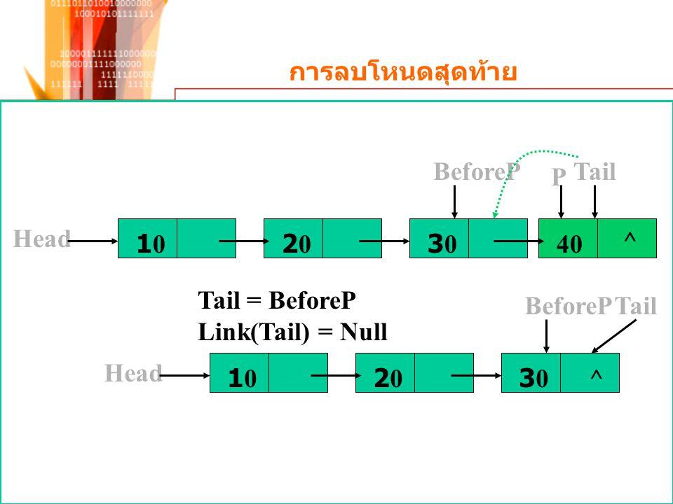 การลบโหนดสุดท้าย 10. Head. 20. 30. 40. ^ Tail. BeforeP. P. Tail = BeforeP. Link(Tail) = Null.