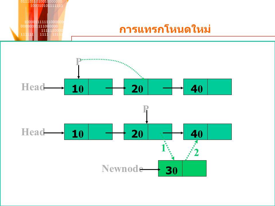 การแทรกโหนดใหม่ P Head 10 20 40 Head 10 20 40 P 1 2 Newnode 30