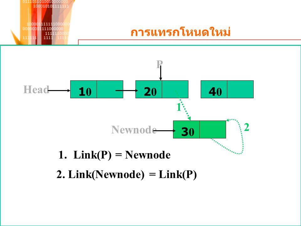 การแทรกโหนดใหม่ Head Newnode 30 10 20 40 P 1 2 Link(P) = Newnode 2. Link(Newnode) = Link(P)