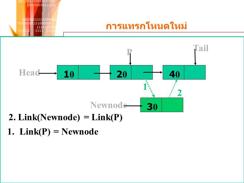 การแทรกโหนดใหม่ Newnode 30 Head 10 20 40 Tail P 1 2 2. Link(Newnode) = Link(P) Link(P) = Newnode
