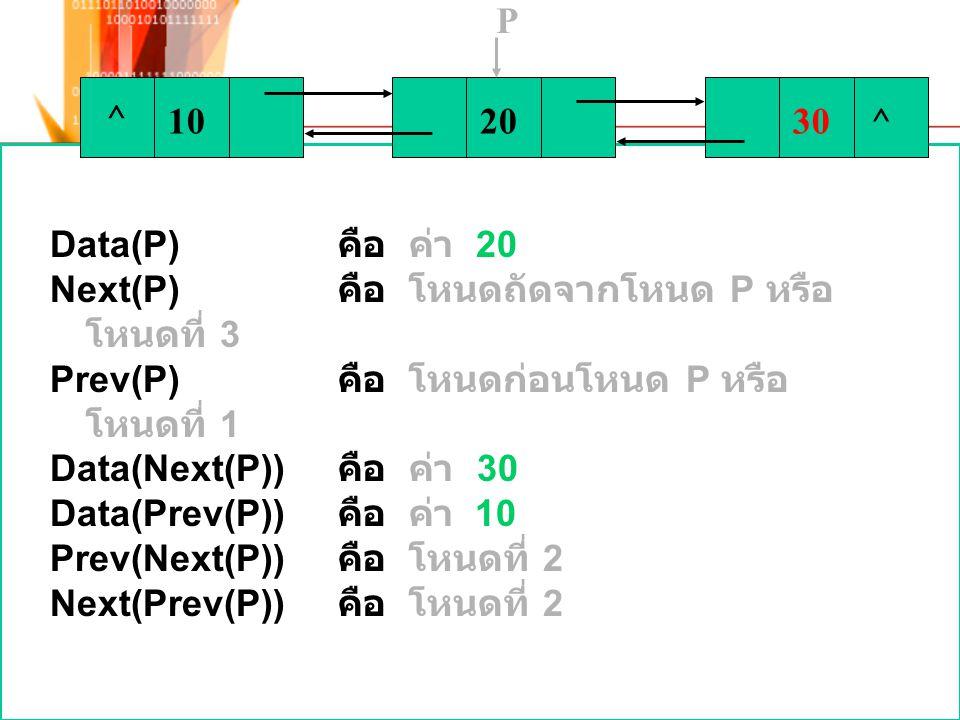 ^ 10. 20. 30. P. Data(P) คือ ค่า 20. Next(P) คือ โหนดถัดจากโหนด P หรือโหนดที่ 3. Prev(P) คือ โหนดก่อนโหนด P หรือโหนดที่ 1.